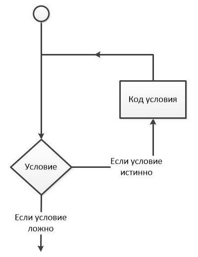 циклы.jpg