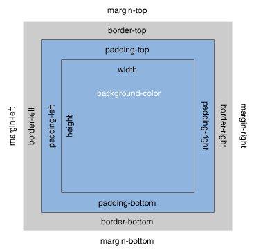 box-model.jpg