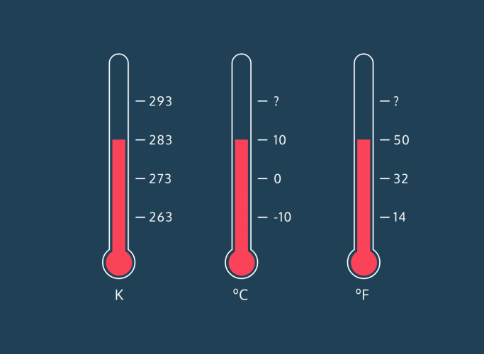 For example, 283 K converts to 10 °C which converts to 50 °F.
